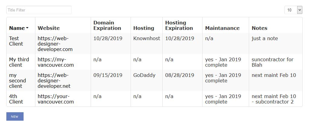 Joomla Category List Override include Custom Fields